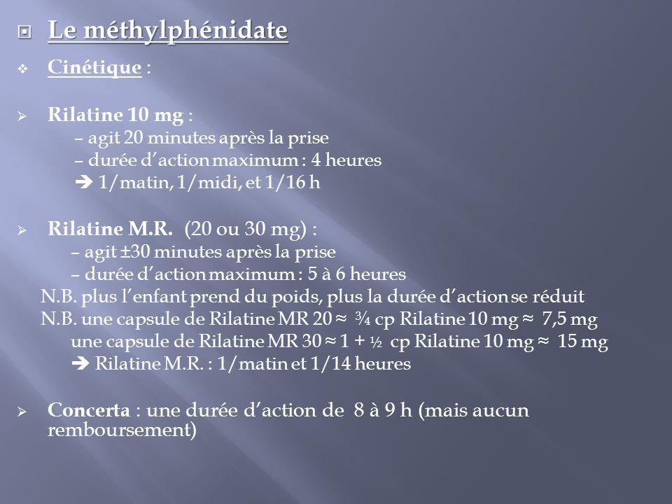  Le méthylphénidate  Cinétique :  Rilatine 10 mg : – agit 20 minutes après la prise – durée d'action maximum : 4 heures  1/matin, 1/midi, et 1/16