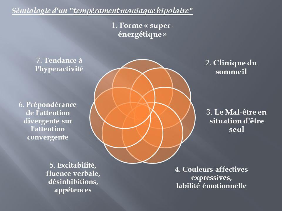 1. Forme « super- énergétique » 2. Clinique du sommeil 3. Le Mal-être en situation d'être seul 4. Couleurs affectives expressives, labilité émotionnel
