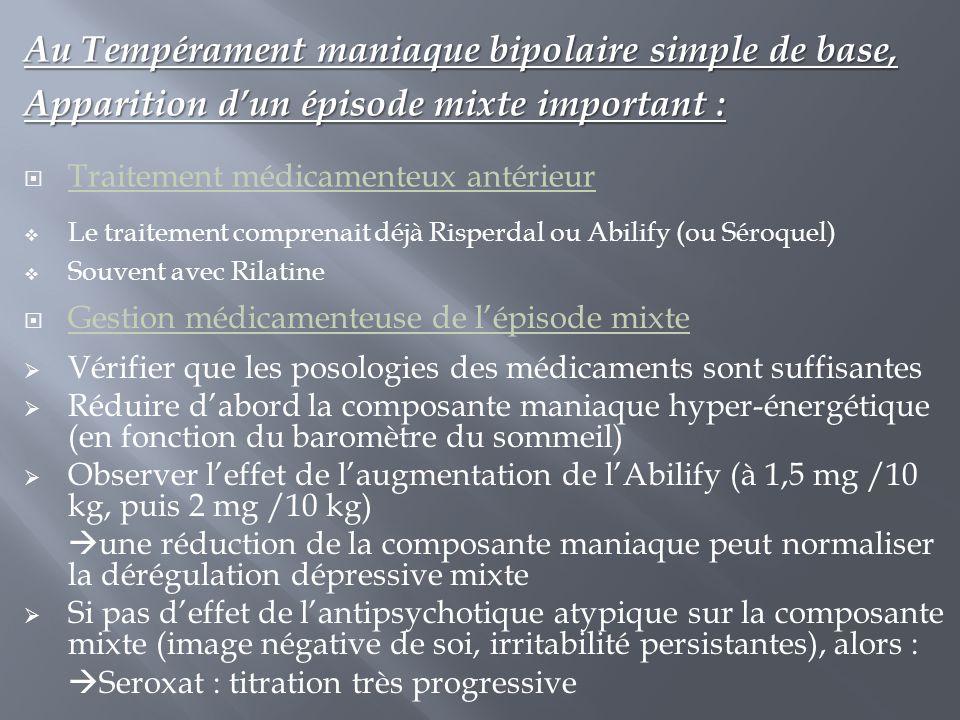 Au Tempérament maniaque bipolaire simple de base, Apparition d'un épisode mixte important :  Traitement médicamenteux antérieur  Le traitement compr