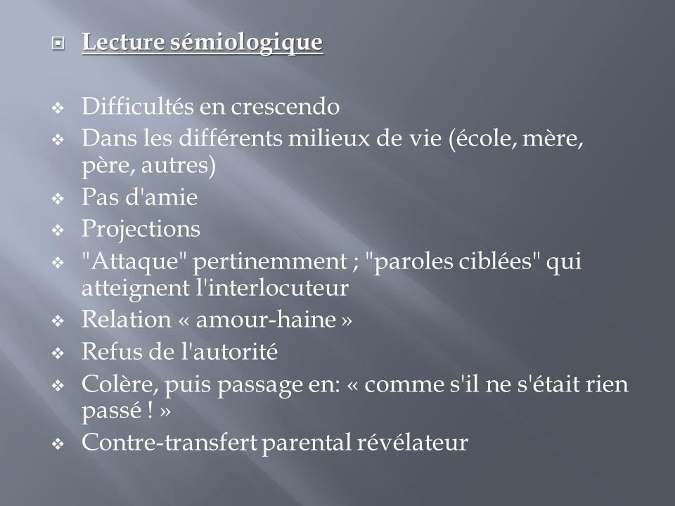  Lecture sémiologique  Difficultés en crescendo  Dans les différents milieux de vie (école, mère, père, autres)  Pas d'amie  Projections 