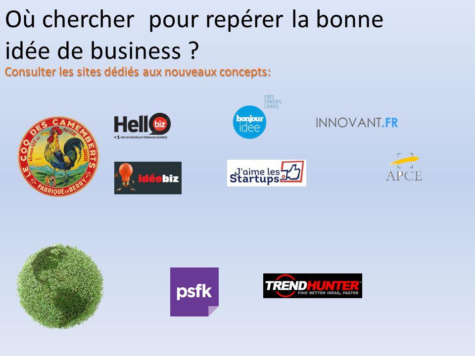 Où chercher pour repérer la bonne idée de business ? Consulter les sites dédiés aux nouveaux concepts: