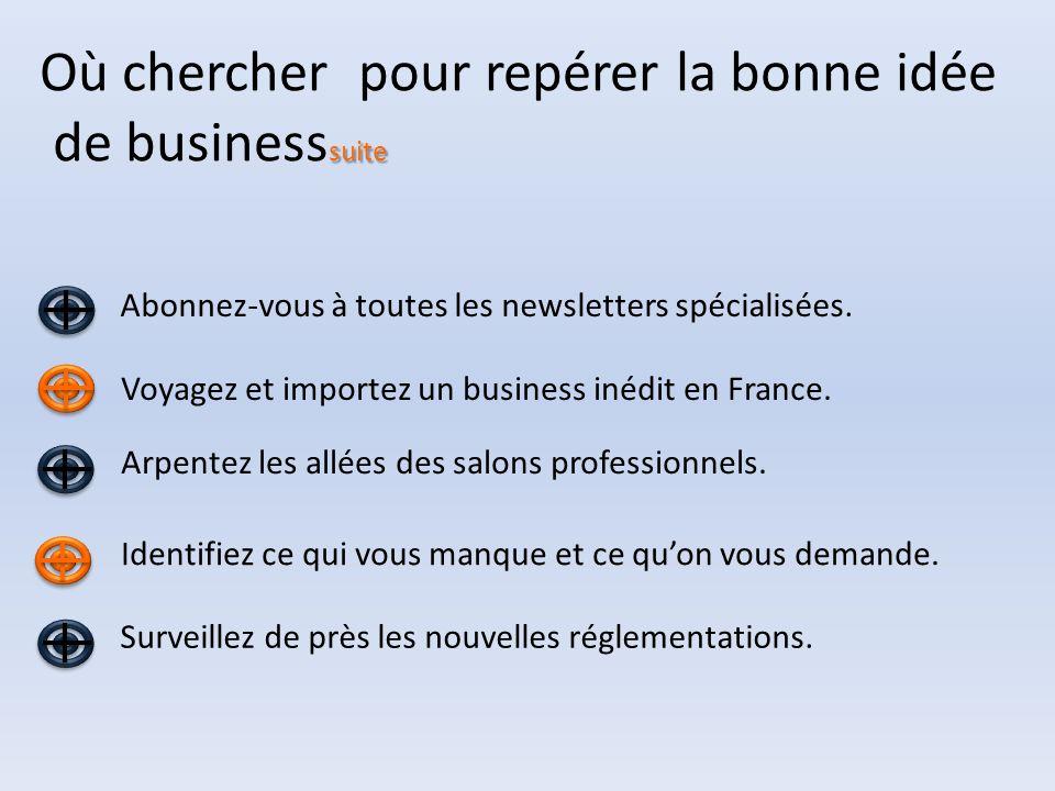 Où chercher pour repérer la bonne idée suite de business suite Abonnez-vous à toutes les newsletters spécialisées. Voyagez et importez un business iné
