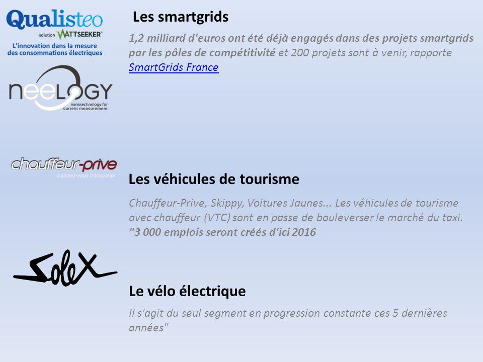 Les smartgrids 1,2 milliard d euros ont été déjà engagés dans des projets smartgrids par les pôles de compétitivité et 200 projets sont à venir, rapporte SmartGrids France SmartGrids France Les véhicules de tourisme Chauffeur-Prive, Skippy, Voitures Jaunes...