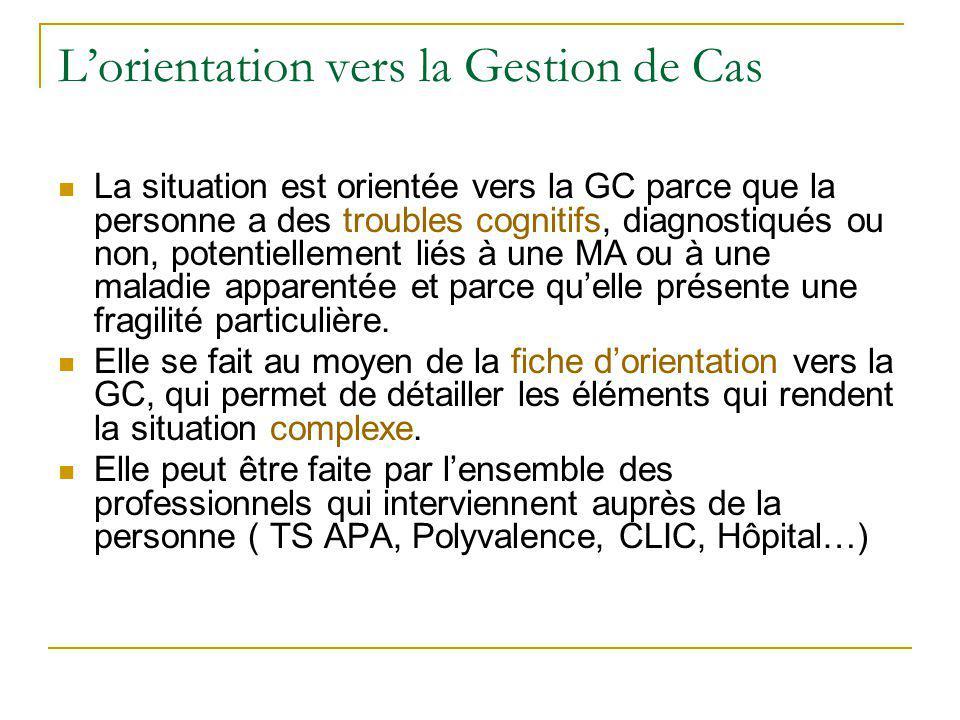 L'orientation vers la Gestion de Cas La situation est orientée vers la GC parce que la personne a des troubles cognitifs, diagnostiqués ou non, potent