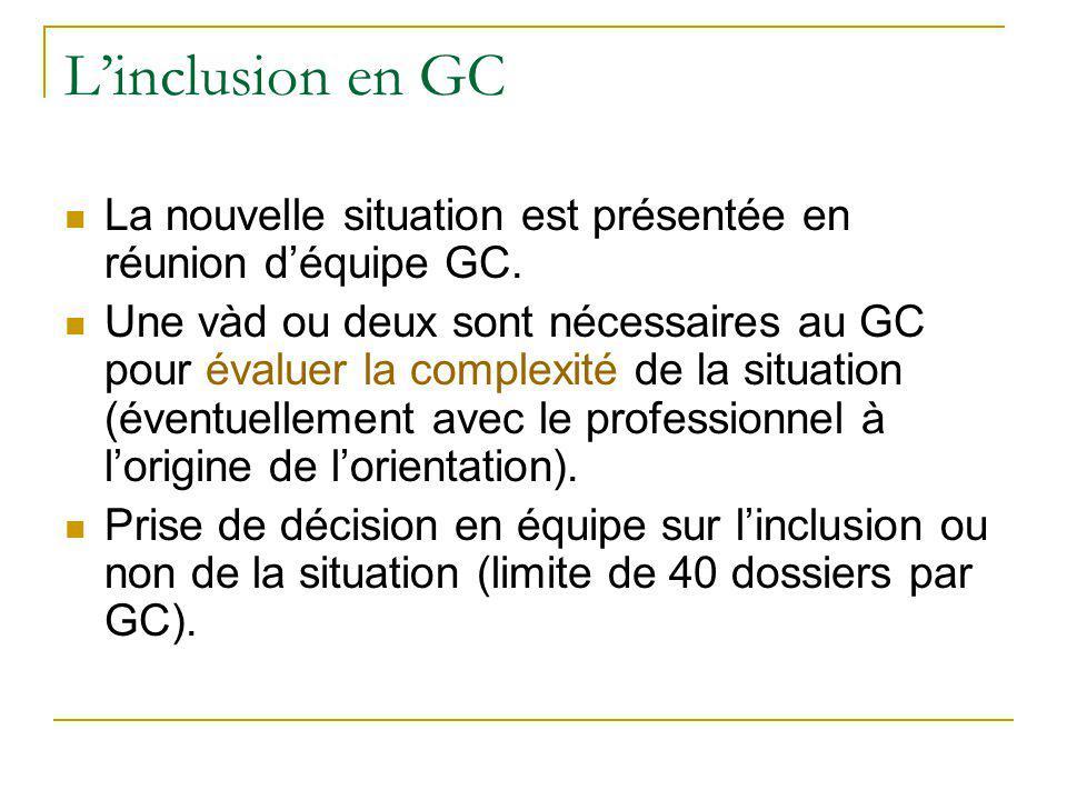 L'inclusion en GC La nouvelle situation est présentée en réunion d'équipe GC. Une vàd ou deux sont nécessaires au GC pour évaluer la complexité de la