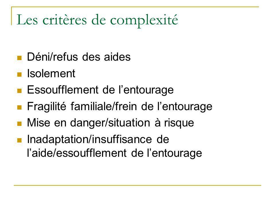 Les critères de complexité Déni/refus des aides Isolement Essoufflement de l'entourage Fragilité familiale/frein de l'entourage Mise en danger/situati
