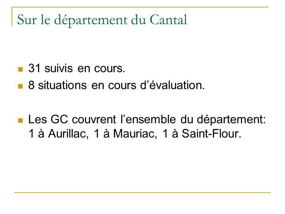 Sur le département du Cantal 31 suivis en cours. 8 situations en cours d'évaluation. Les GC couvrent l'ensemble du département: 1 à Aurillac, 1 à Maur