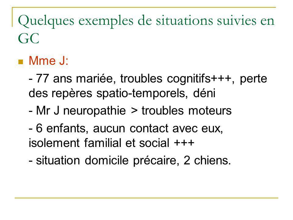 Quelques exemples de situations suivies en GC Mme J: - 77 ans mariée, troubles cognitifs+++, perte des repères spatio-temporels, déni - Mr J neuropath