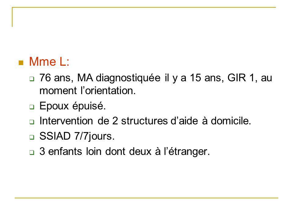 Mme L:  76 ans, MA diagnostiquée il y a 15 ans, GIR 1, au moment l'orientation.  Epoux épuisé.  Intervention de 2 structures d'aide à domicile.  S