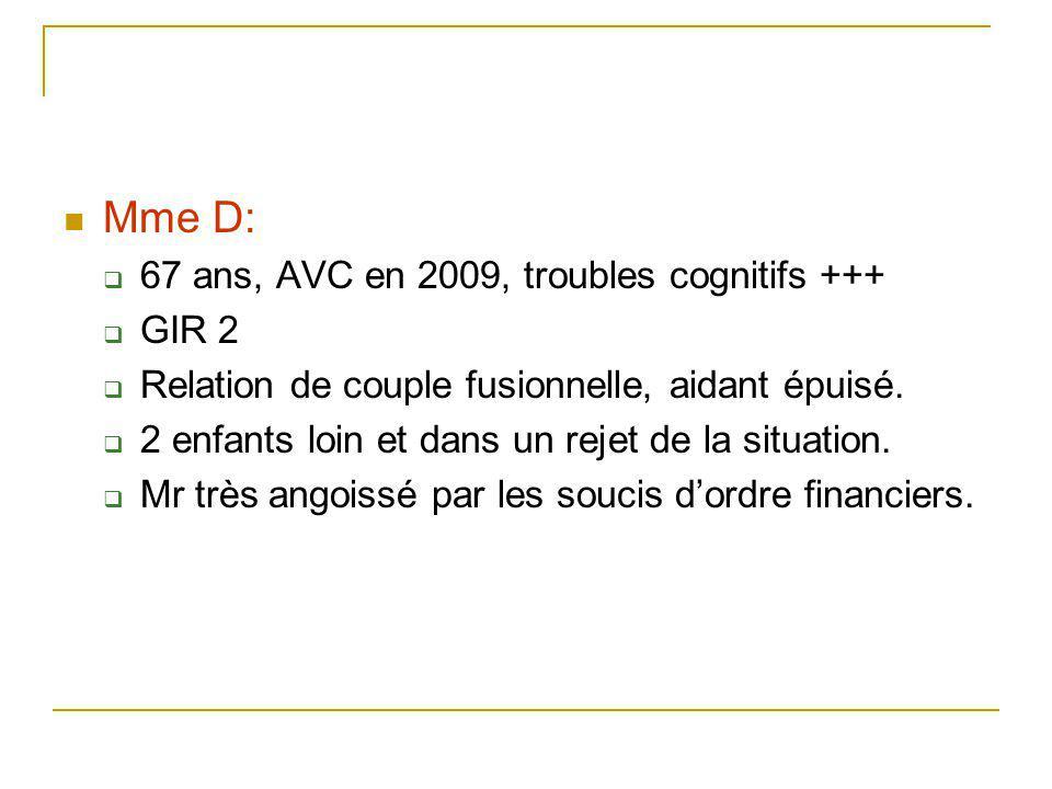 Mme D:  67 ans, AVC en 2009, troubles cognitifs +++  GIR 2  Relation de couple fusionnelle, aidant épuisé.  2 enfants loin et dans un rejet de la