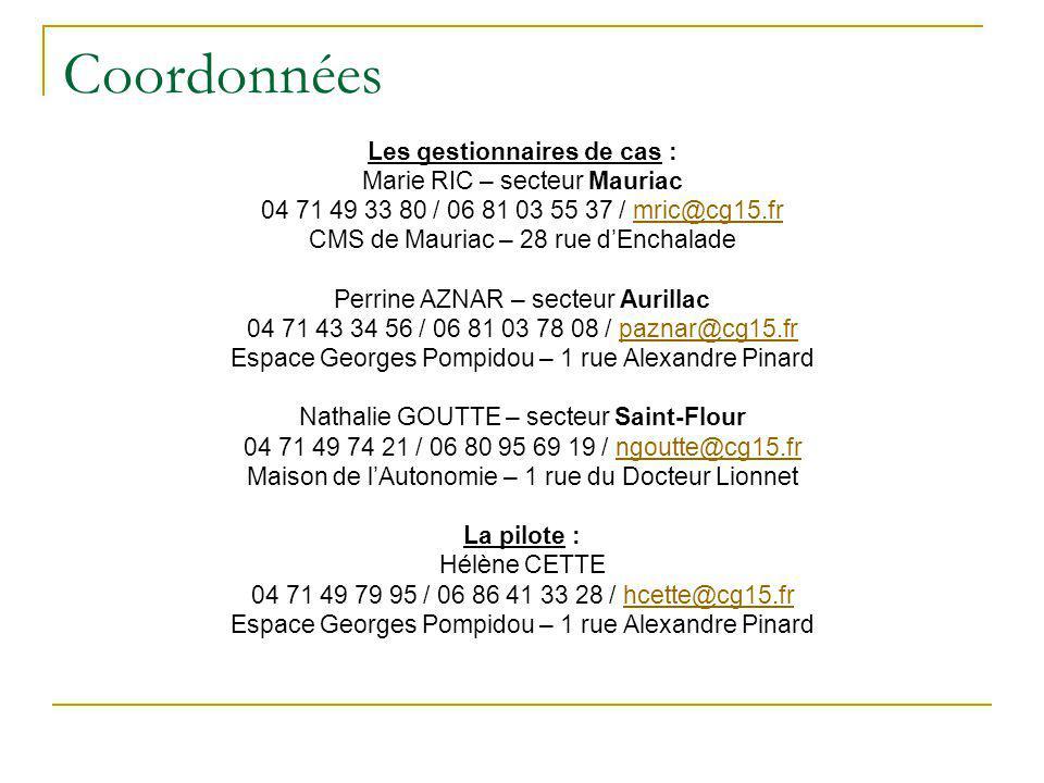 Coordonnées Les gestionnaires de cas : Marie RIC – secteur Mauriac 04 71 49 33 80 / 06 81 03 55 37 / mric@cg15.frmric@cg15.fr CMS de Mauriac – 28 rue