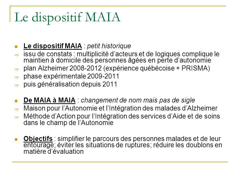 Le dispositif MAIA Le dispositif MAIA : petit historique  issu de constats : multiplicité d'acteurs et de logiques complique le maintien à domicile d