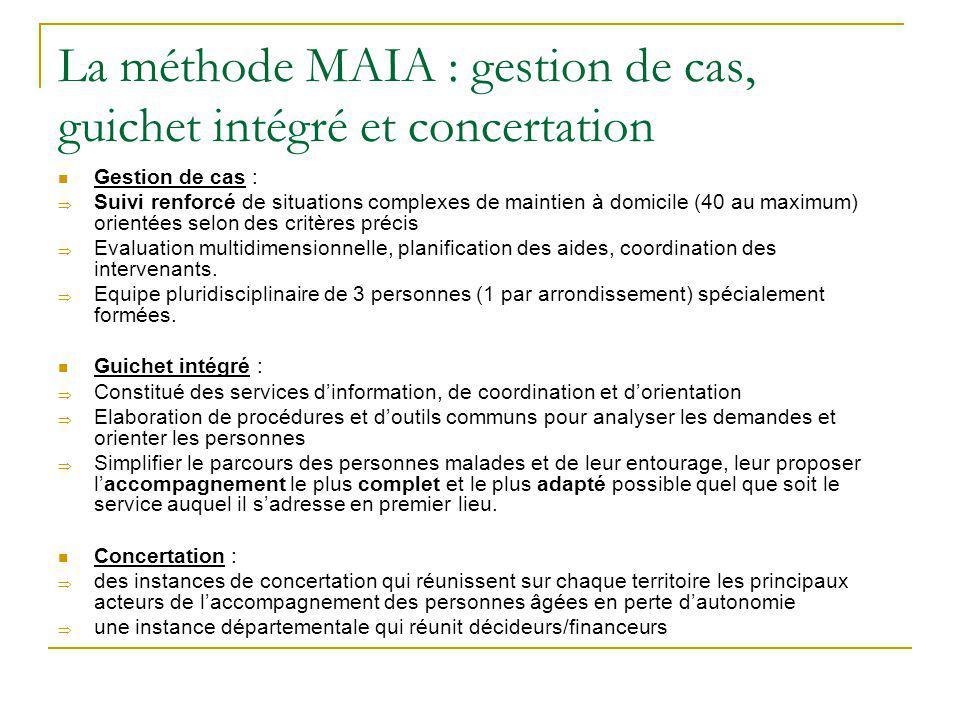 La méthode MAIA : gestion de cas, guichet intégré et concertation Gestion de cas :  Suivi renforcé de situations complexes de maintien à domicile (40