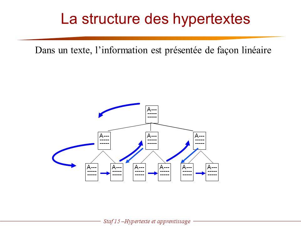 Staf 15 –Hypertexte et apprentissage Dans un texte, l'information est présentée de façon linéaire La structure des hypertextes A--- ----- A--- ----- A