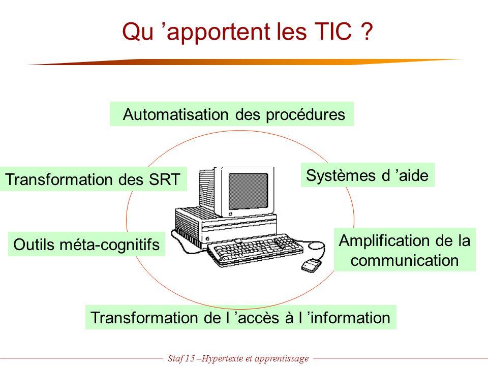 Staf 15 –Hypertexte et apprentissage Qu 'apportent les TIC ? Automatisation des procédures Transformation de l 'accès à l 'information Transformation