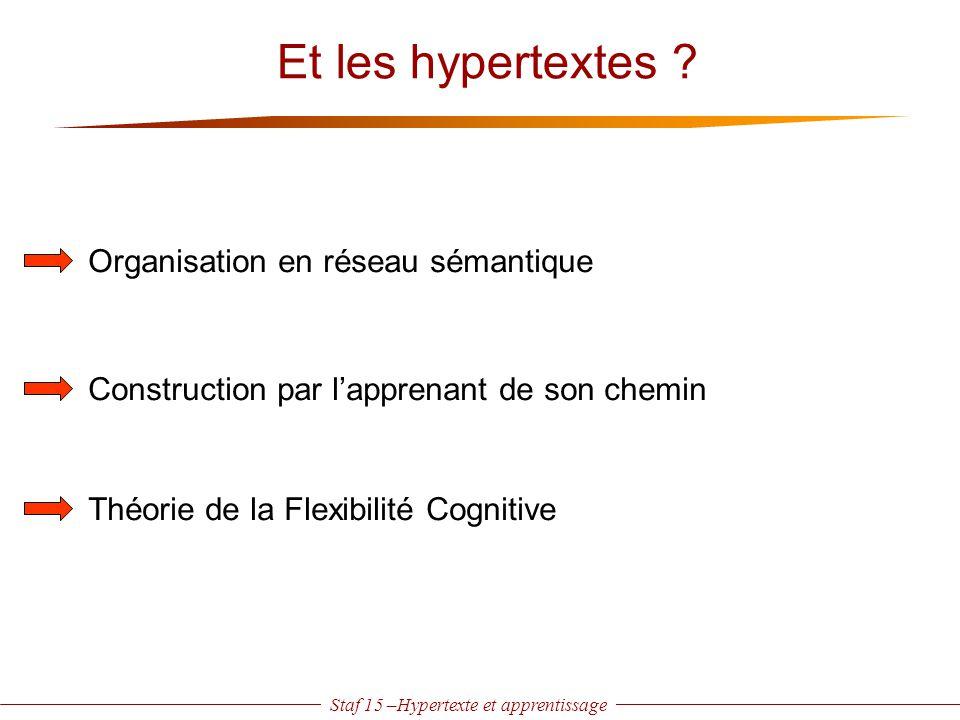 Staf 15 –Hypertexte et apprentissage Et les hypertextes ? Organisation en réseau sémantique Construction par l'apprenant de son chemin Théorie de la F