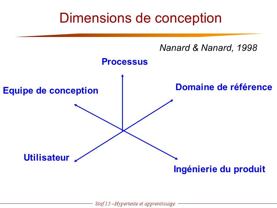 Staf 15 –Hypertexte et apprentissage Dimensions de conception Processus Domaine de référence Ingénierie du produit Utilisateur Equipe de conception Na