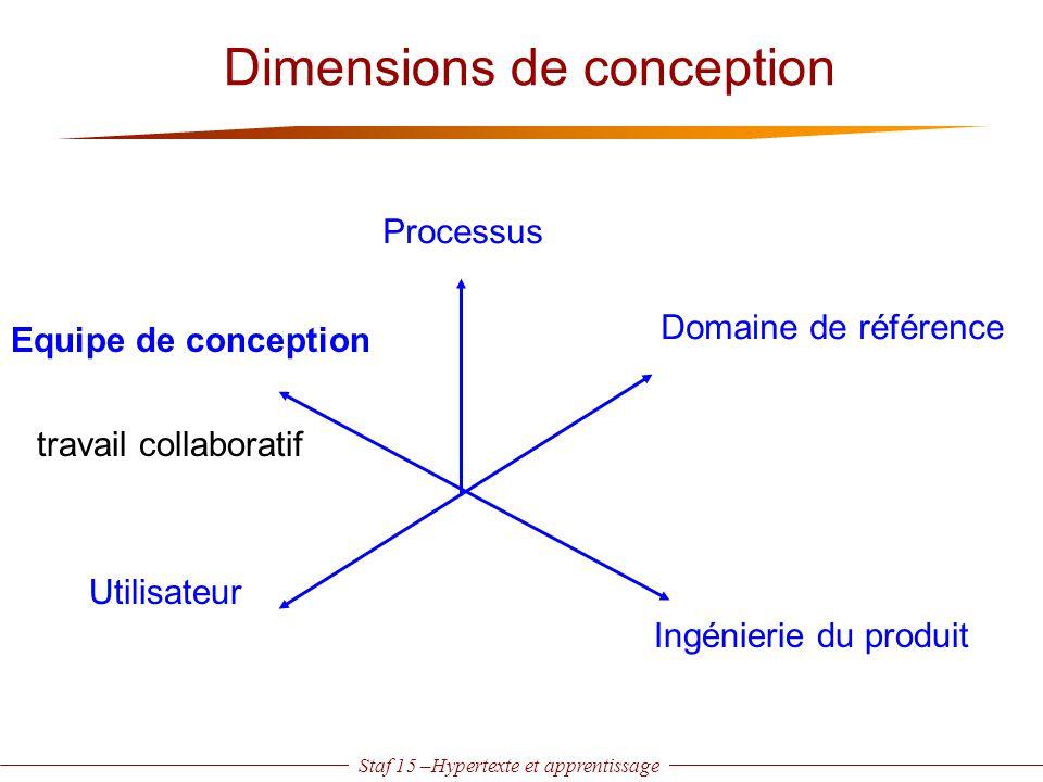 Staf 15 –Hypertexte et apprentissage Dimensions de conception Processus Domaine de référence Utilisateur Equipe de conception travail collaboratif Ing