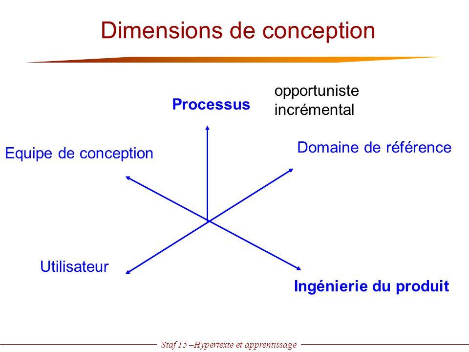 Staf 15 –Hypertexte et apprentissage Dimensions de conception Processus Domaine de référence Utilisateur Equipe de conception opportuniste incrémental