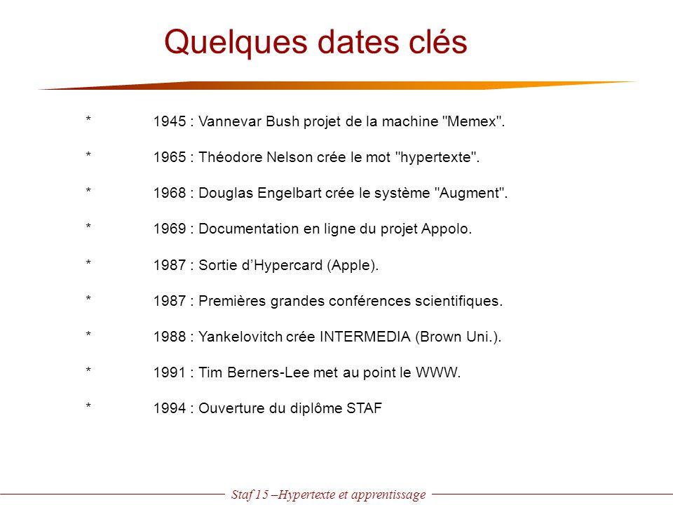 Staf 15 –Hypertexte et apprentissage *1945 : Vannevar Bush projet de la machine