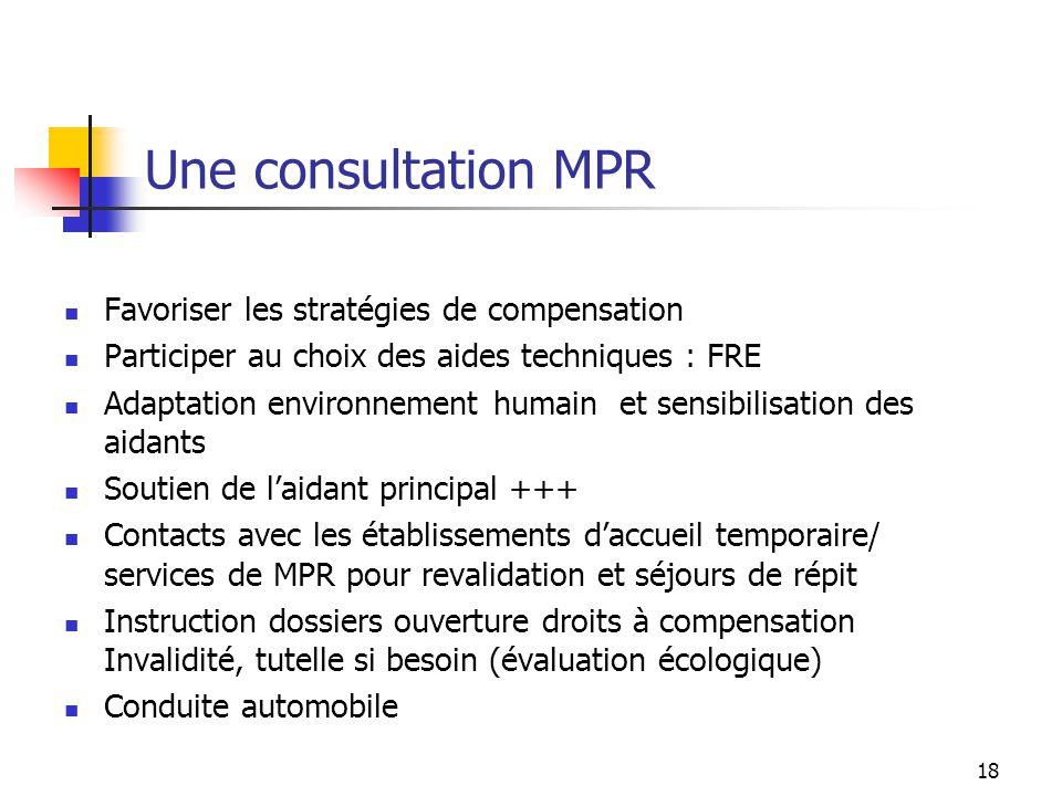 18 Une consultation MPR Favoriser les stratégies de compensation Participer au choix des aides techniques : FRE Adaptation environnement humain et sen