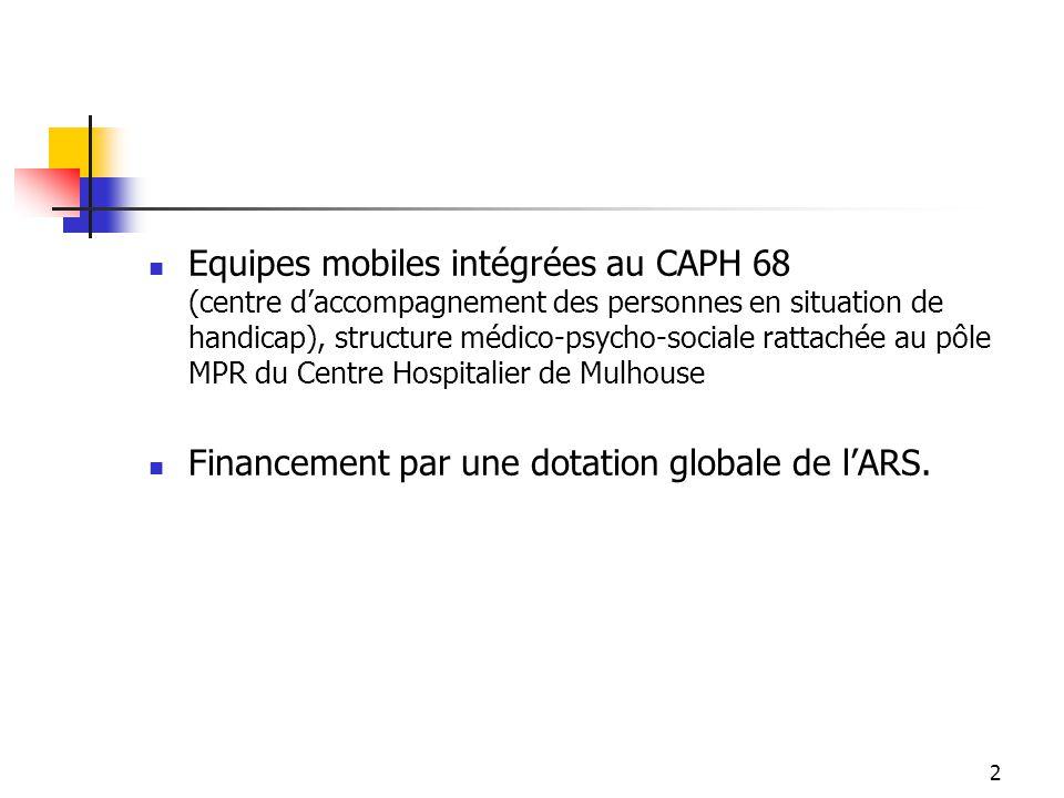 2 Equipes mobiles intégrées au CAPH 68 (centre d'accompagnement des personnes en situation de handicap), structure médico-psycho-sociale rattachée au