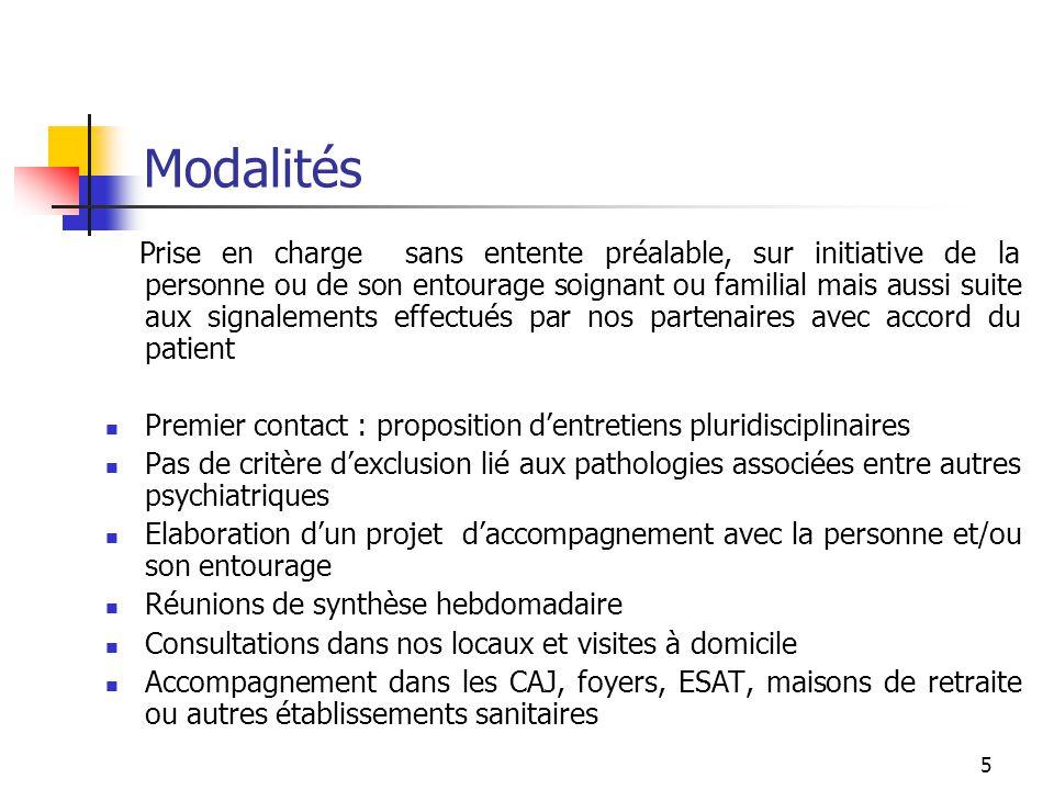 5 Modalités Prise en charge sans entente préalable, sur initiative de la personne ou de son entourage soignant ou familial mais aussi suite aux signal