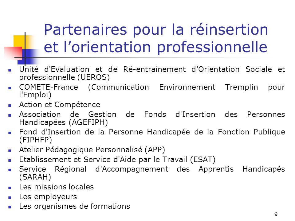 9 Partenaires pour la réinsertion et l'orientation professionnelle Unité d'Evaluation et de Ré-entraînement d'Orientation Sociale et professionnelle (
