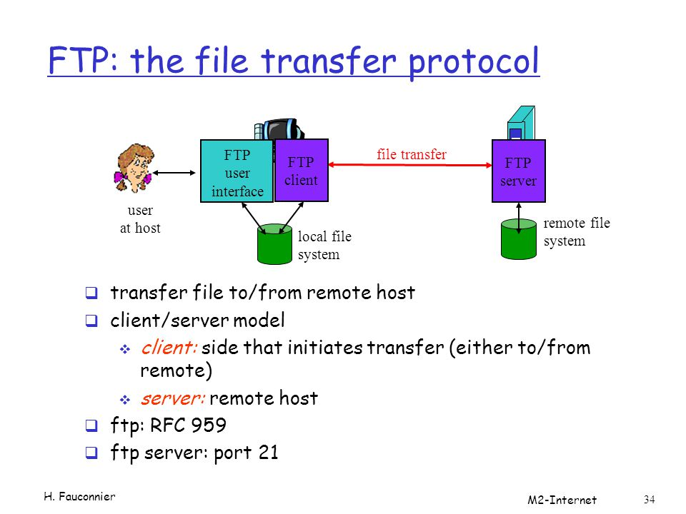 FTP: the file transfer protocol  transfer file to/from remote host  client/server model  client: side that initiates transfer (either to/from remot