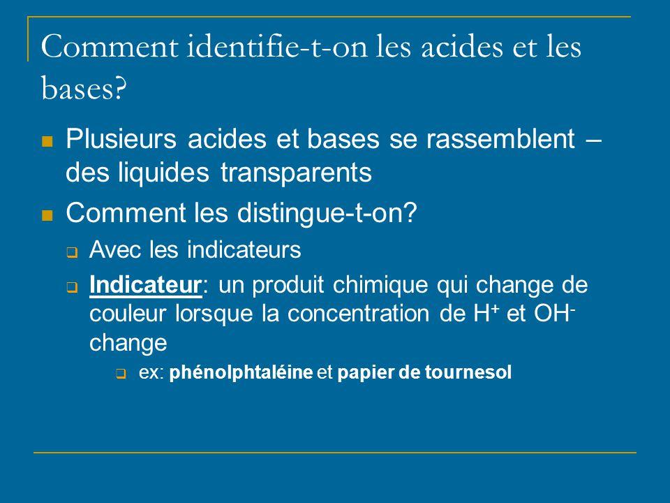 Indicateurs Phénolphtaléine :  En présence d'un acide: aucun changement de couleur  En présence d'une base: devient rouge Papier tournesol (des lichens)  Le papier tournesol bleu devient rouge en présence d'un acide  Le papier tournesol rouge devient bleu en présence d'une base
