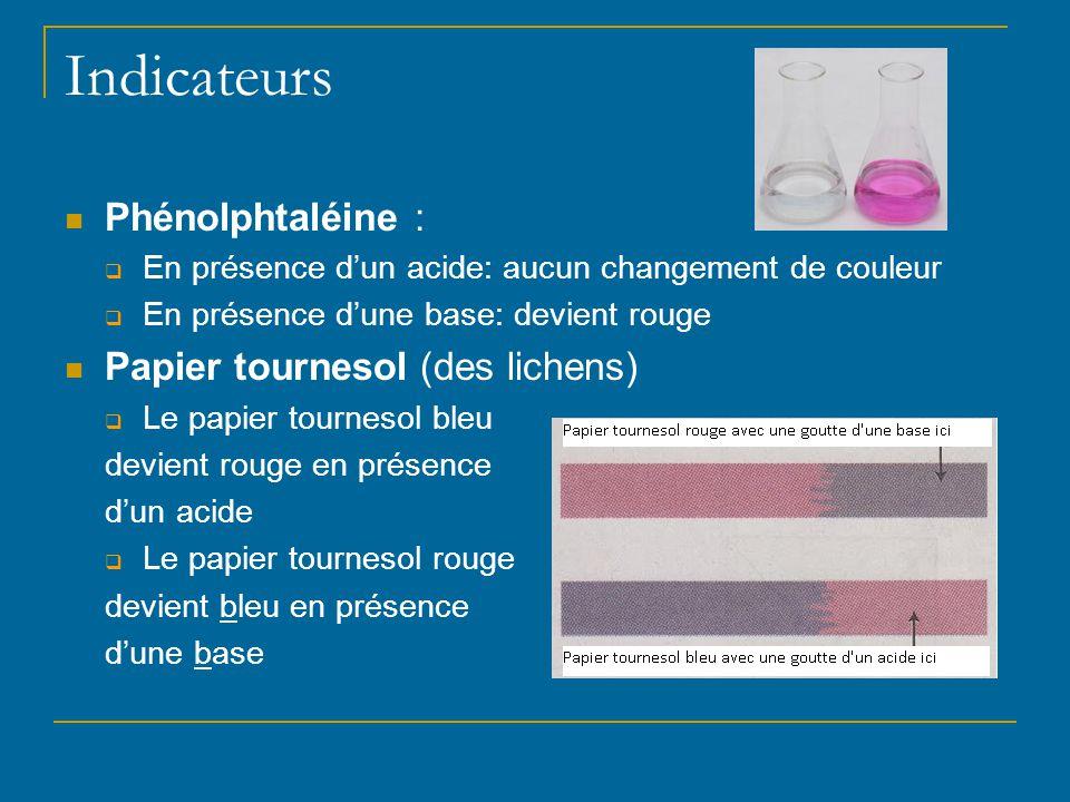 Indicateurs Phénolphtaléine :  En présence d'un acide: aucun changement de couleur  En présence d'une base: devient rouge Papier tournesol (des lich