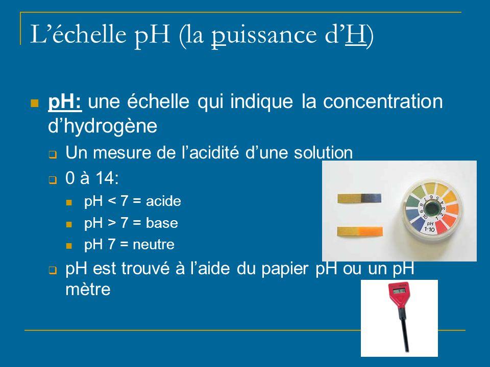 L'échelle pH (la puissance d'H) pH: une échelle qui indique la concentration d'hydrogène  Un mesure de l'acidité d'une solution  0 à 14: pH < 7 = ac