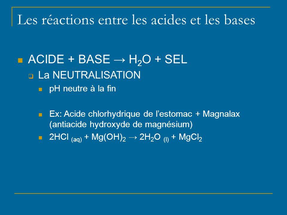 Les réactions entre les acides et les bases ACIDE + BASE → H 2 O + SEL  La NEUTRALISATION pH neutre à la fin Ex: Acide chlorhydrique de l'estomac + M