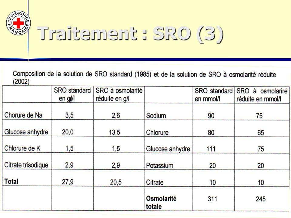 24/41 Traitement : SRO (3)