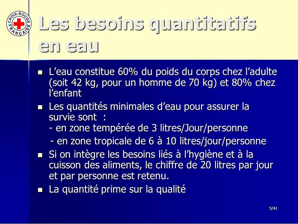 5/41 Les besoins quantitatifs en eau L'eau constitue 60% du poids du corps chez l'adulte (soit 42 kg, pour un homme de 70 kg) et 80% chez l'enfant L'e