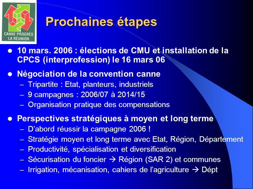 Prochaines étapes 10 mars. 2006 : élections de CMU et installation de la CPCS (interprofession) le 16 mars 06 Négociation de la convention canne – Tri
