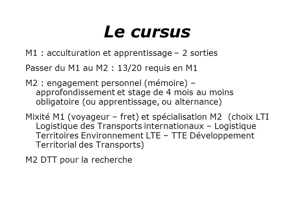 Le cursus M1 : acculturation et apprentissage – 2 sorties Passer du M1 au M2 : 13/20 requis en M1 M2 : engagement personnel (mémoire) – approfondissem