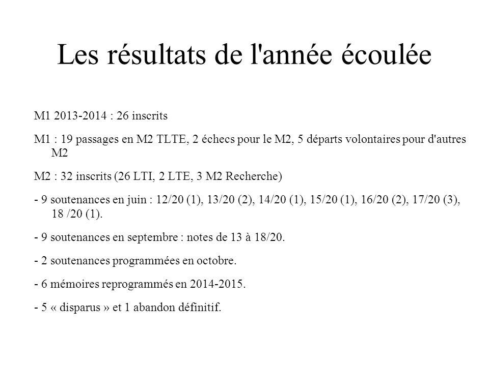 Les résultats de l'année écoulée M1 2013-2014 : 26 inscrits M1 : 19 passages en M2 TLTE, 2 échecs pour le M2, 5 départs volontaires pour d'autres M2 M