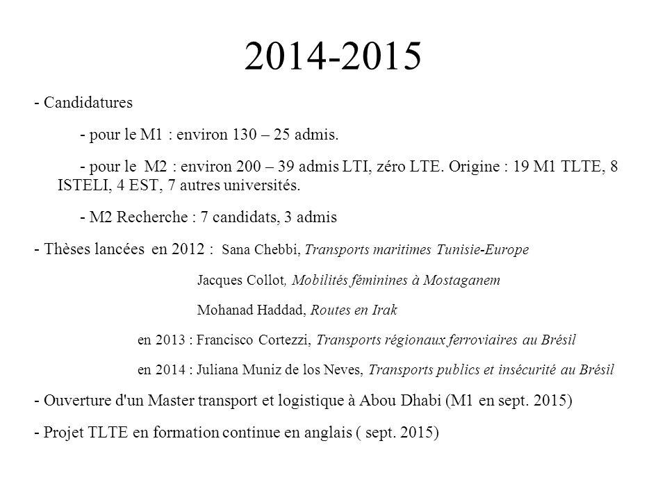 2014-2015 - Candidatures - pour le M1 : environ 130 – 25 admis. - pour le M2 : environ 200 – 39 admis LTI, zéro LTE. Origine : 19 M1 TLTE, 8 ISTELI, 4