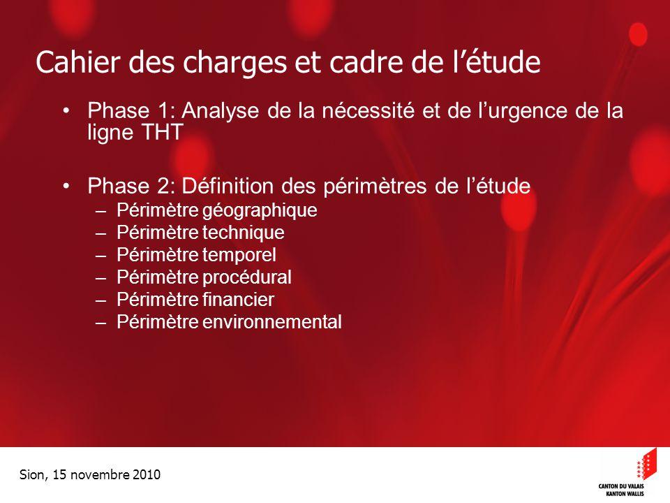 Optimisation de la Promotion économiqueOptimisation de la promotion économique Sion, 15 novembre 2010 Cahier des charges et cadre de l'étude Phase 1: