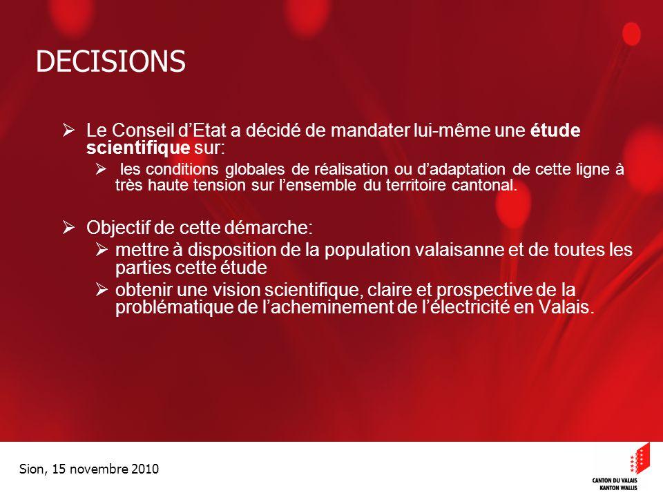 Optimisation de la Promotion économiqueOptimisation de la promotion économique Sion, 15 novembre 2010 DECISIONS  Le Conseil d'Etat a décidé de mandat