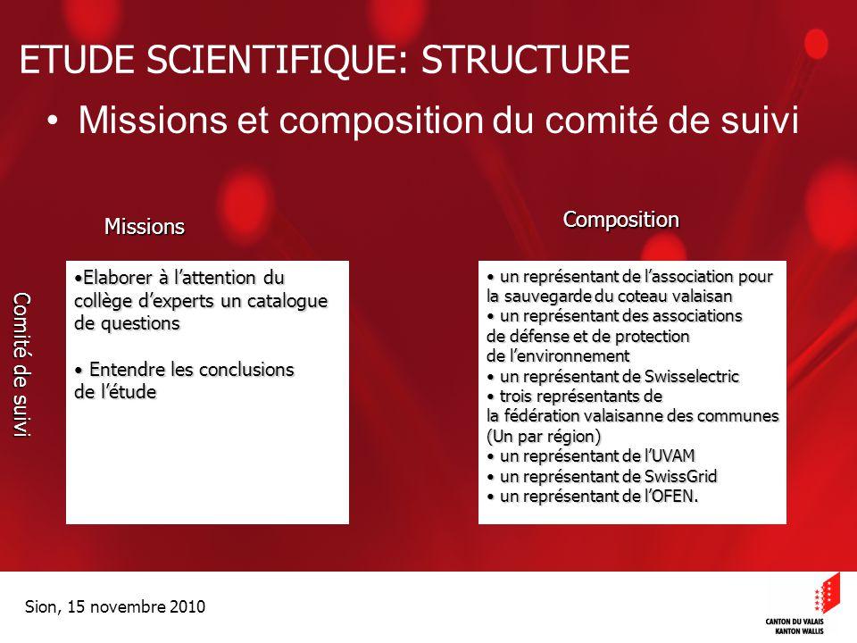 Optimisation de la Promotion économiqueOptimisation de la promotion économique Sion, 15 novembre 2010 ETUDE SCIENTIFIQUE: STRUCTURE Missions et compos