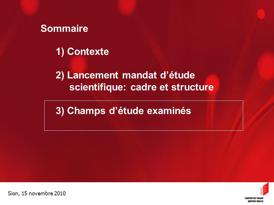 Optimisation de la Promotion économiqueOptimisation de la promotion économique Sion, 15 novembre 2010 1) Contexte 2) Lancement mandat d'étude scientif