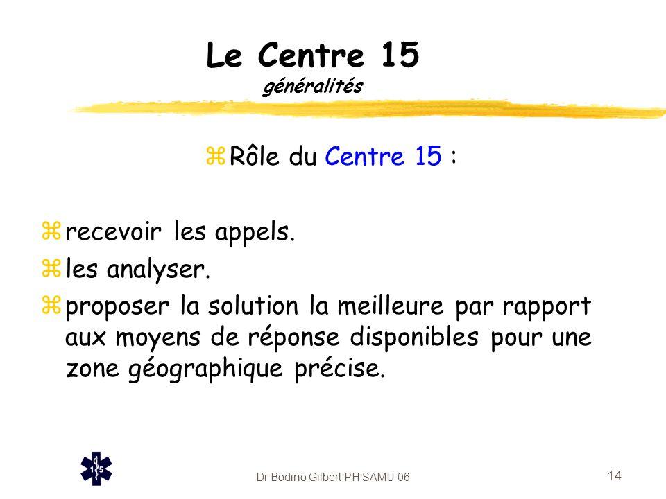 Dr Bodino Gilbert PH SAMU 06 14 Le Centre 15 généralités zRôle du Centre 15 : zrecevoir les appels. zles analyser. zproposer la solution la meilleure