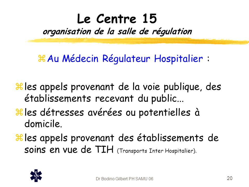 Dr Bodino Gilbert PH SAMU 06 21 La salle de régulation du SAMU 06 (gestion informatisée des appels) 15 CRRA 18 CTA 112 CODIS PARM prise d 'appel PARM prise d 'appel Régulateur Hospitalier PARM suivi Secteurs sud, est, nord + TIH Régulateur Libéral (1 à 2) PARM suivi Régulateur Hospitalier PARM suivi Secteurs ouest, centre