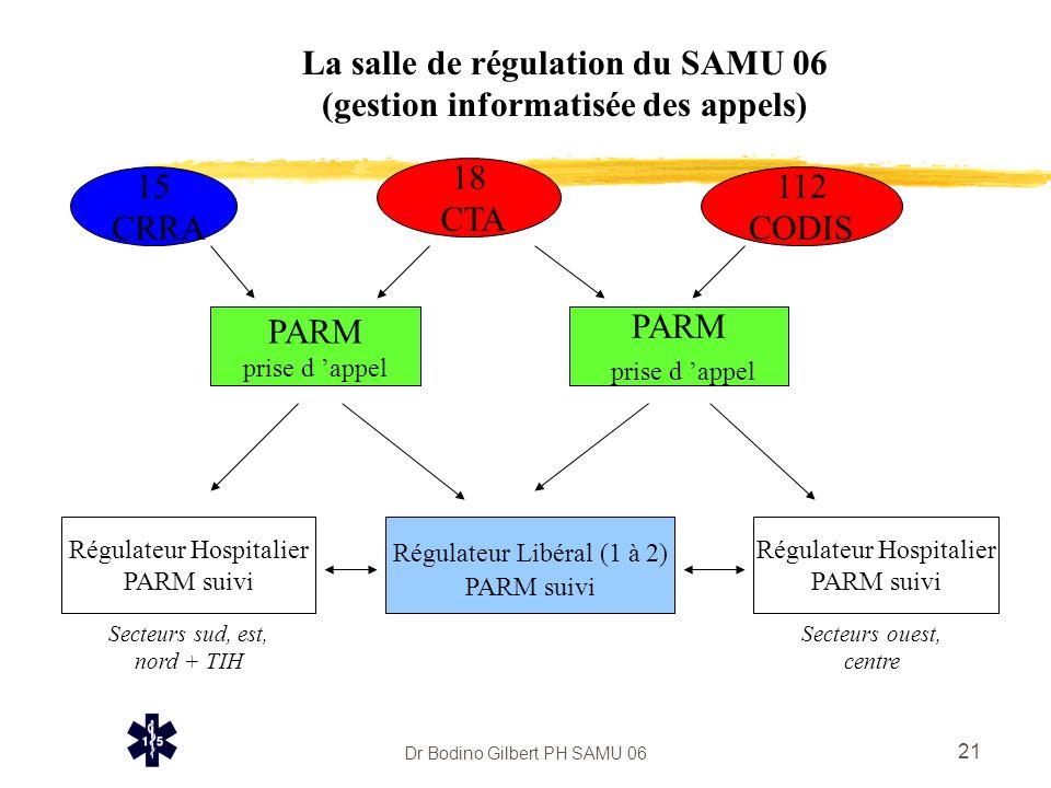 Dr Bodino Gilbert PH SAMU 06 21 La salle de régulation du SAMU 06 (gestion informatisée des appels) 15 CRRA 18 CTA 112 CODIS PARM prise d 'appel PARM