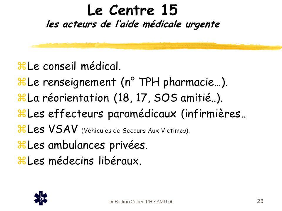 Dr Bodino Gilbert PH SAMU 06 23 Le Centre 15 les acteurs de l'aide médicale urgente zLe conseil médical. zLe renseignement (n° TPH pharmacie…). zLa ré