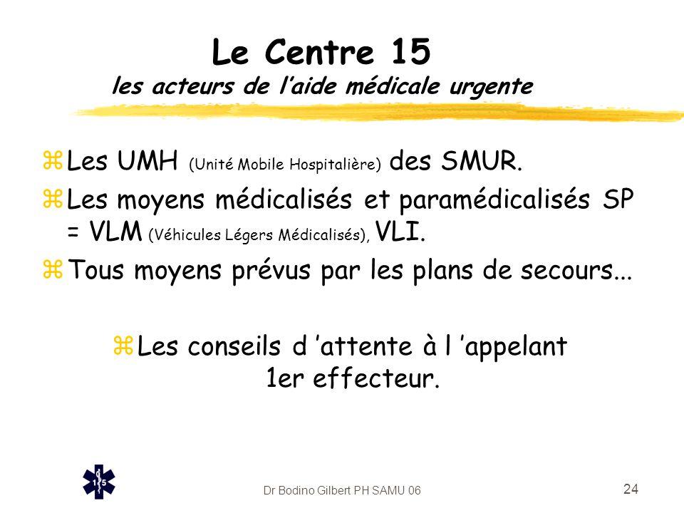 Dr Bodino Gilbert PH SAMU 06 24 Le Centre 15 les acteurs de l'aide médicale urgente zLes UMH (Unité Mobile Hospitalière) des SMUR. zLes moyens médical