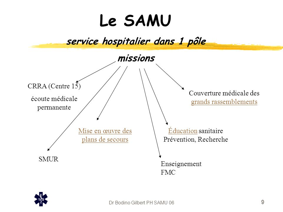 Dr Bodino Gilbert PH SAMU 06 9 Le SAMU service hospitalier dans 1 pôle missions CRRA (Centre 15) écoute médicale permanente Couverture médicale des gr