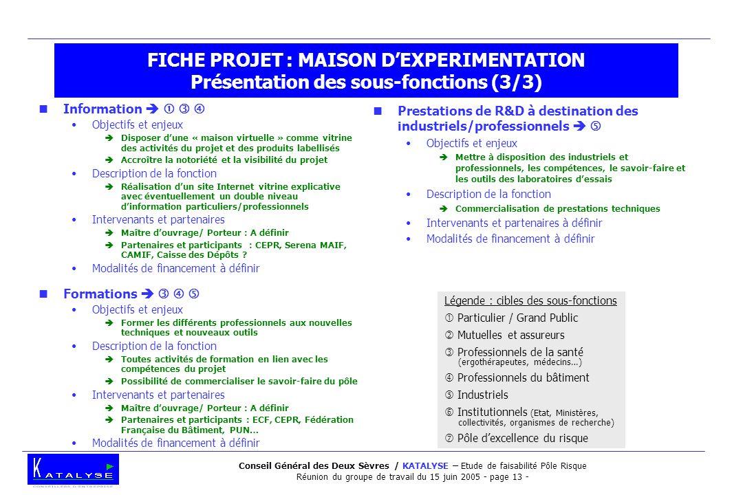 Conseil Général des Deux Sèvres / KATALYSE – Etude de faisabilité Pôle Risque Réunion du groupe de travail du 15 juin 2005 - page 13 - FICHE PROJET :